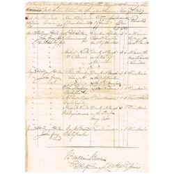 1849: Famine period return of penalties issued by Fenagh Petty Sessions, Carlow