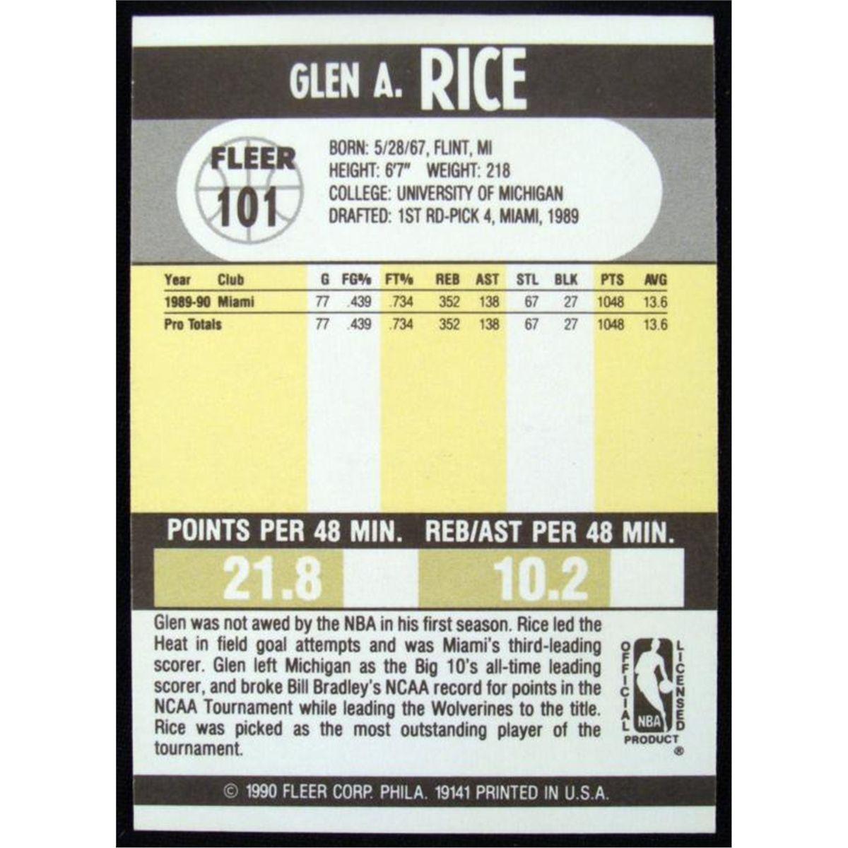 Fleer Glen Rice Autographed Rookie Card Miami Heat