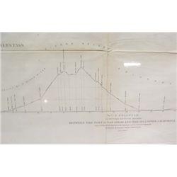1854 Map - Profiles