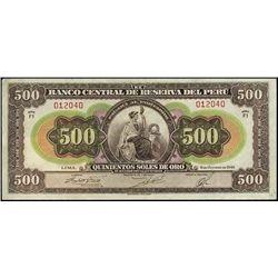 Banco Cent. De Reserva Del Peru Iss. Banknotes (8
