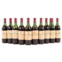 JOHN WAYNE CASE OF (12) BOTTLES OF VINTAGE WINE