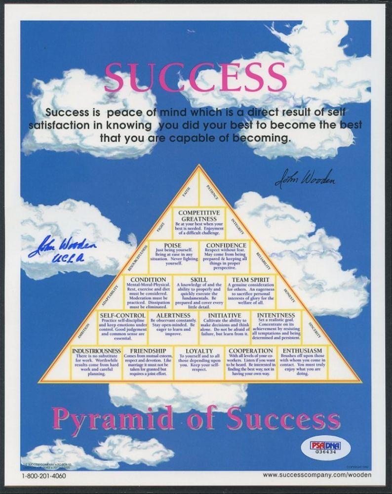 John Wooden Signed 8x10 Photo: Pyramid of Success (PSA