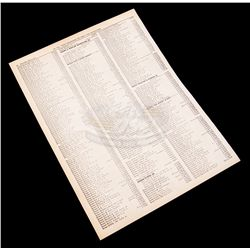 Back To The Future - Lou's Phonebook Page with Doc's Address