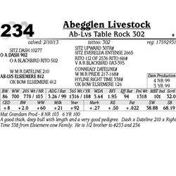 Lot 234 - Ab-Lvs Table Rock 302 - Abegglen Livestock