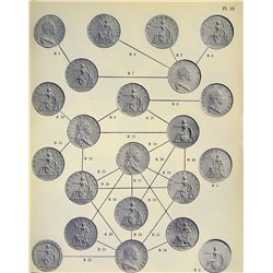 Peck on English Copper, Tin & Bronze Coins