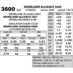 Lot 3600 - INDRELAND ALLIANCE 3600
