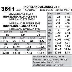 Lot 3611 - INDRELAND ALLIANCE 3611