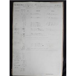 Civil War U.S. Military Soldier Document Signed