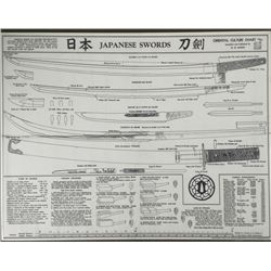 Japanese Swords Vint Oriental Samurai Chart Print 1945