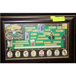 HISTORY OF THE MASTERS PICTURE #0678 (1994)