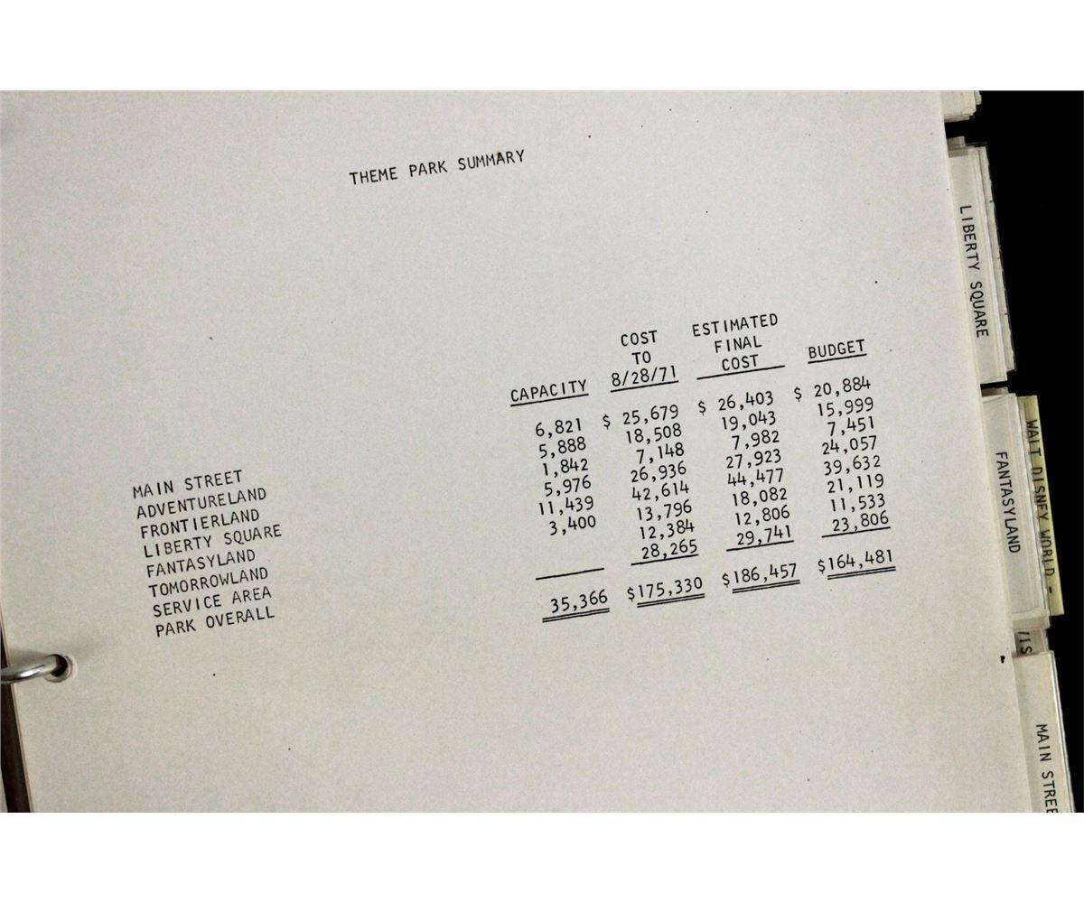 1971-72 WED Enterprises WALT DISNEY WORLD & DISNEYLAND