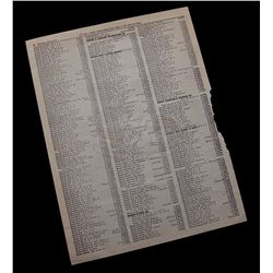 Back To The Future - Lou's Phonebook Page with Doc's Address - 17677