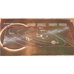 """""""E.T."""" Screen Used 16x29 Solar System Poster from Elliot's Room"""