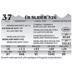 Lot 37 - LB Slider 526