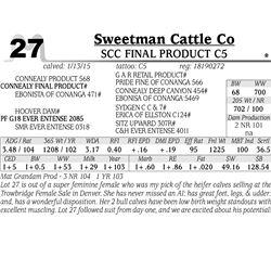 Sweetman Cattle Co