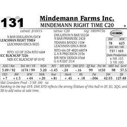 Mindemann Farms Inc.
