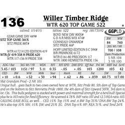 Willer Timber Ridge