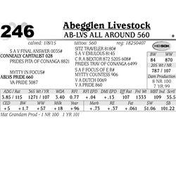Abegglen Livestock