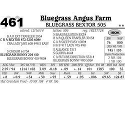 Bluegrass Angus Farm