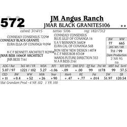 JM Angus Ranch