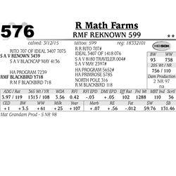 R Math Farms