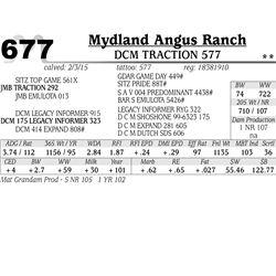 Mydland Angus Ranch