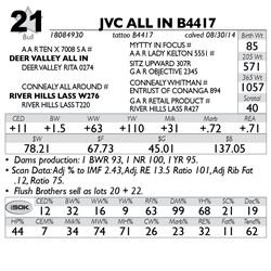 Lot 21 - JVC ALL IN B4417