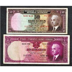 Central Bank of Turkey. 1942 ND Interim Issue.