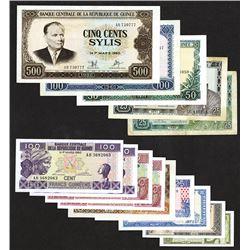 Banque Centrale de la Republique de Guinea.