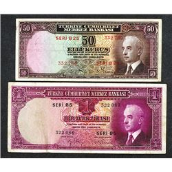 Central Bank of Turkey. 1942 ND Interim Issue.