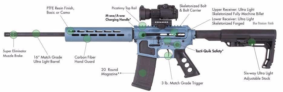 Taranis 2 AR-15 chambered in  223 Rem/5 56