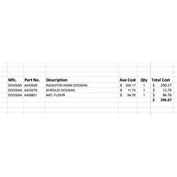 New Doosan Parts: A403528 Radiator, A403576 Shroud, A408821 Floor Mat - $296 Value