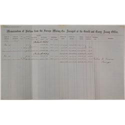 Gould & Curry Assay Office Memorandum for Savage Mine, 1864, Territorial