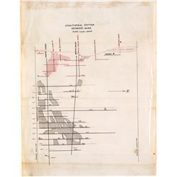 Longitudinal Section (Map) of the Ore Stopes & Shafts of the Kennedy Mine, Jackson, CA