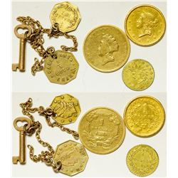 Fractional Gold Coinage