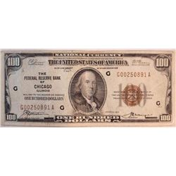 1928 $100 National Currency