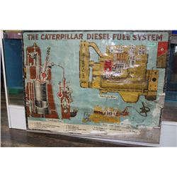 Caterpillar Diesel Engine Fuel System Hanging Chart - Reg. U.S. Patent Office - Rare Collector pc.