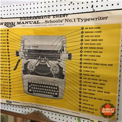 """New Royal Manual . . . . Schools No. 1 Typewriter"" Advertisement"