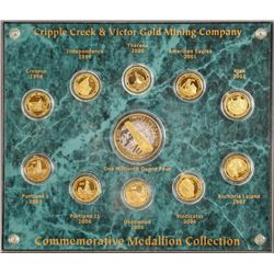 One Million Ounce Pour Gold Medallion Collection