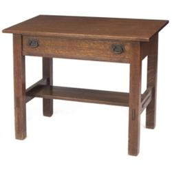 Lifetime library table, #908