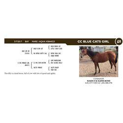 CC BLUE CATS GIRL