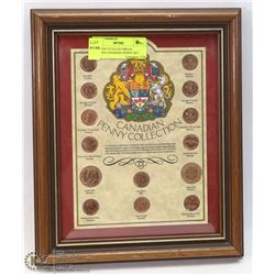 CURRENCY/COLLECTIBLES - FRAMED CANADIAN PENNY SET