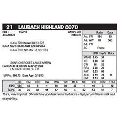 LAUBACH HIGHLAND 8070