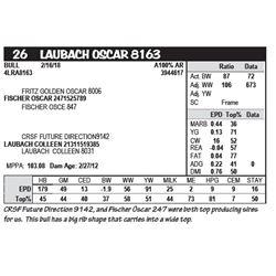 LAUBACH OSCAR 8163