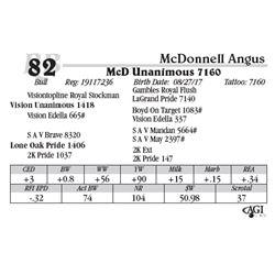 Lot 82 - McD Unanimous 7160