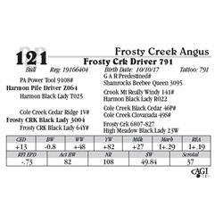 Lot 121 - Frosty Crk Driver 791