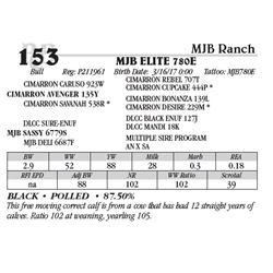 Lot 153 - MJB ELITE 780E