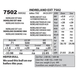 INDRELAND EXT 7502