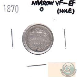 1870 Canada 10-cent Narrow 0 VF-EF (hole)