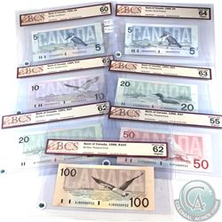 Group Lot, Matching Low Serial Number Birds Series Bank Notes, S/N: 0000932. Lot includes 2x $5 ENA